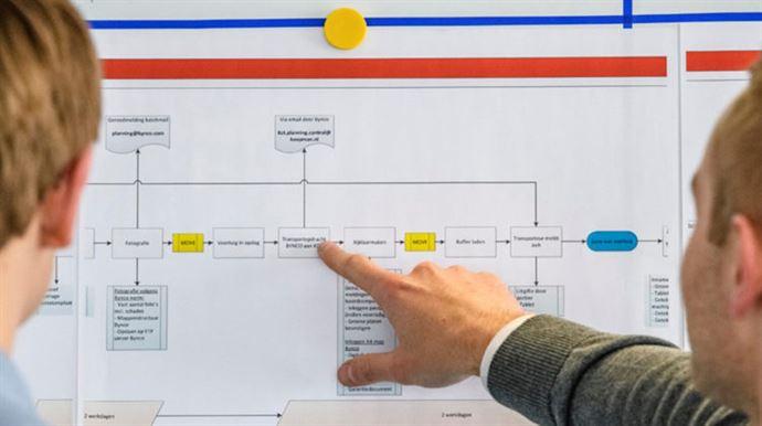 Value Stream Map: il punto di partenza per una trasformazione Lean