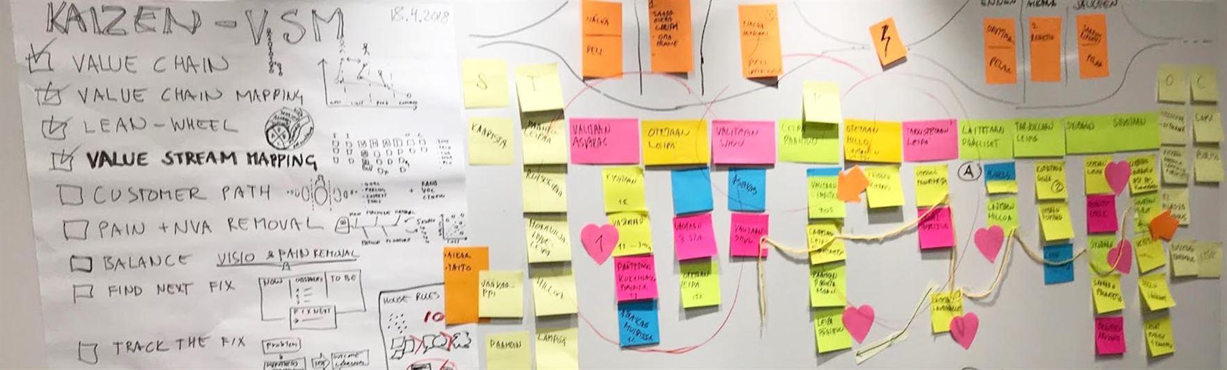 La mappatura dei processi: valido strumento per l'analisi organizzativa e per il processo di revisione del sistema ERP